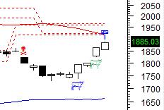 NASDAQ Comp Daily 7-16-09